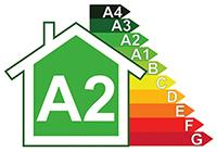 Risultati immagini per classe energetica a2